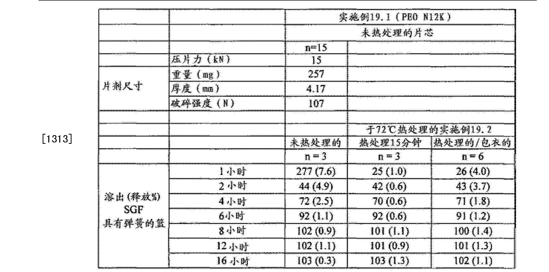 Figure CN102657630BD01291