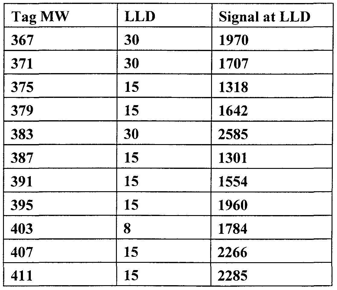 Figure imgf000203_0002