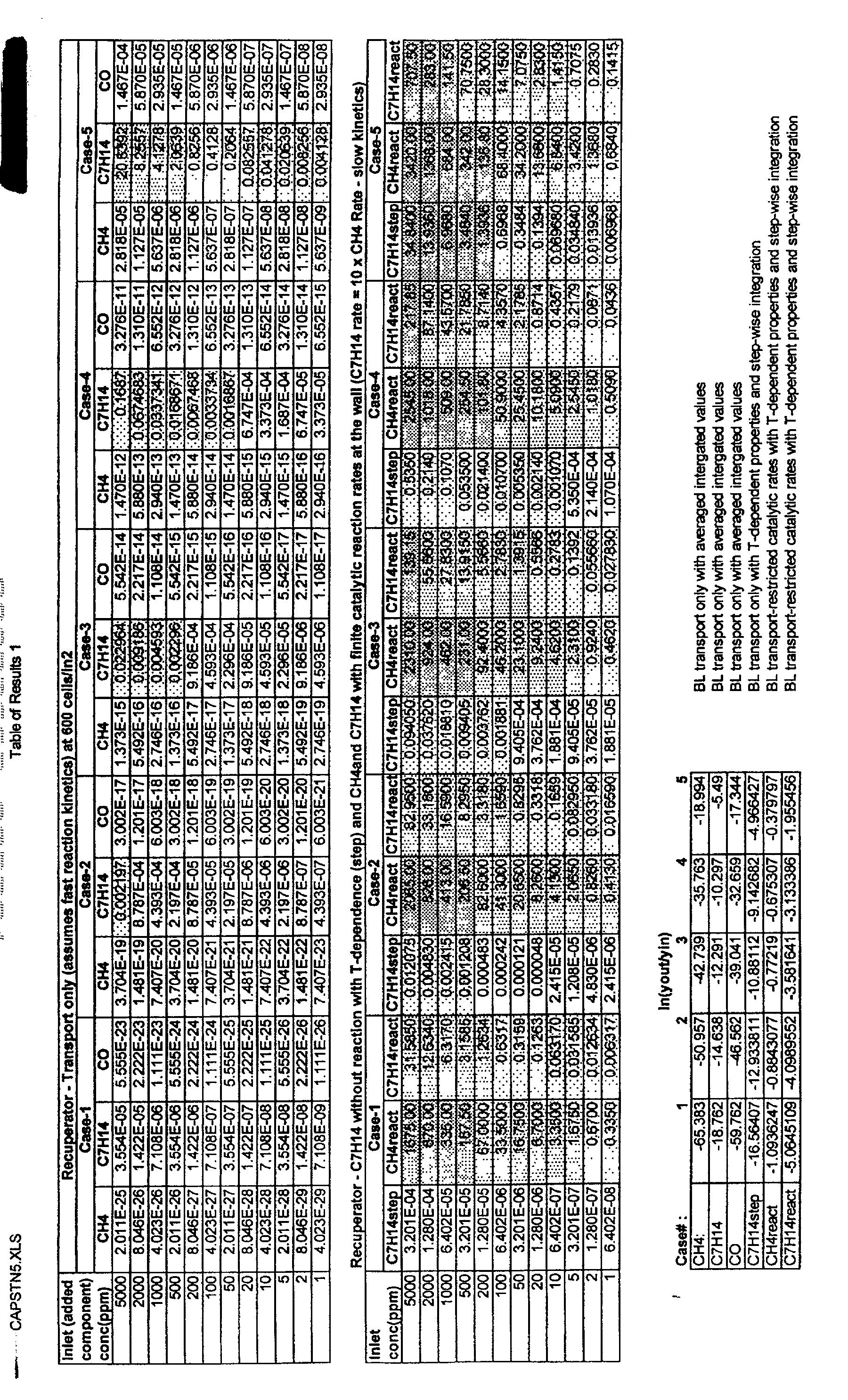 Figure US20020166324A1-20021114-P00078