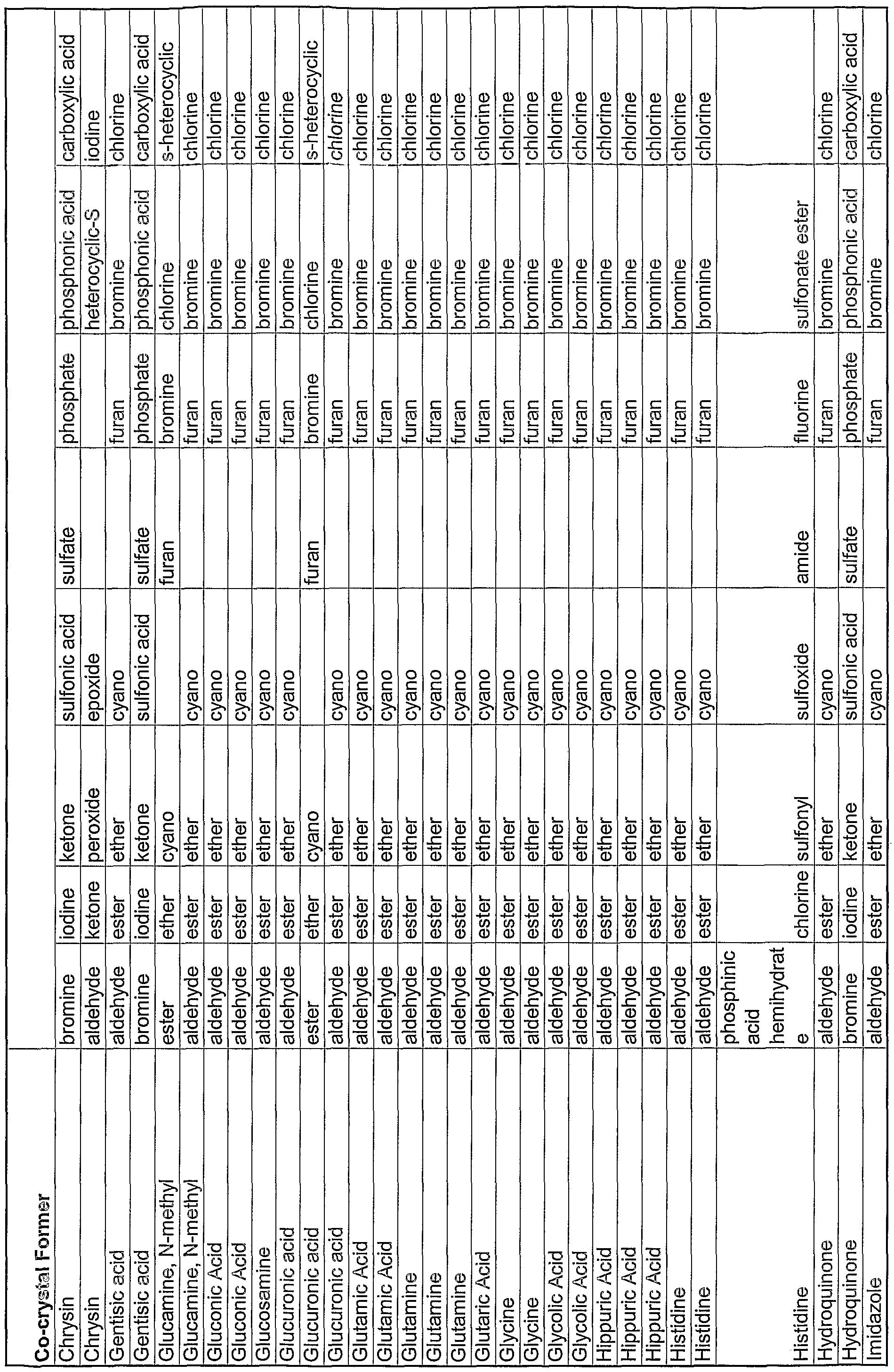 Figure imgf000123_0002