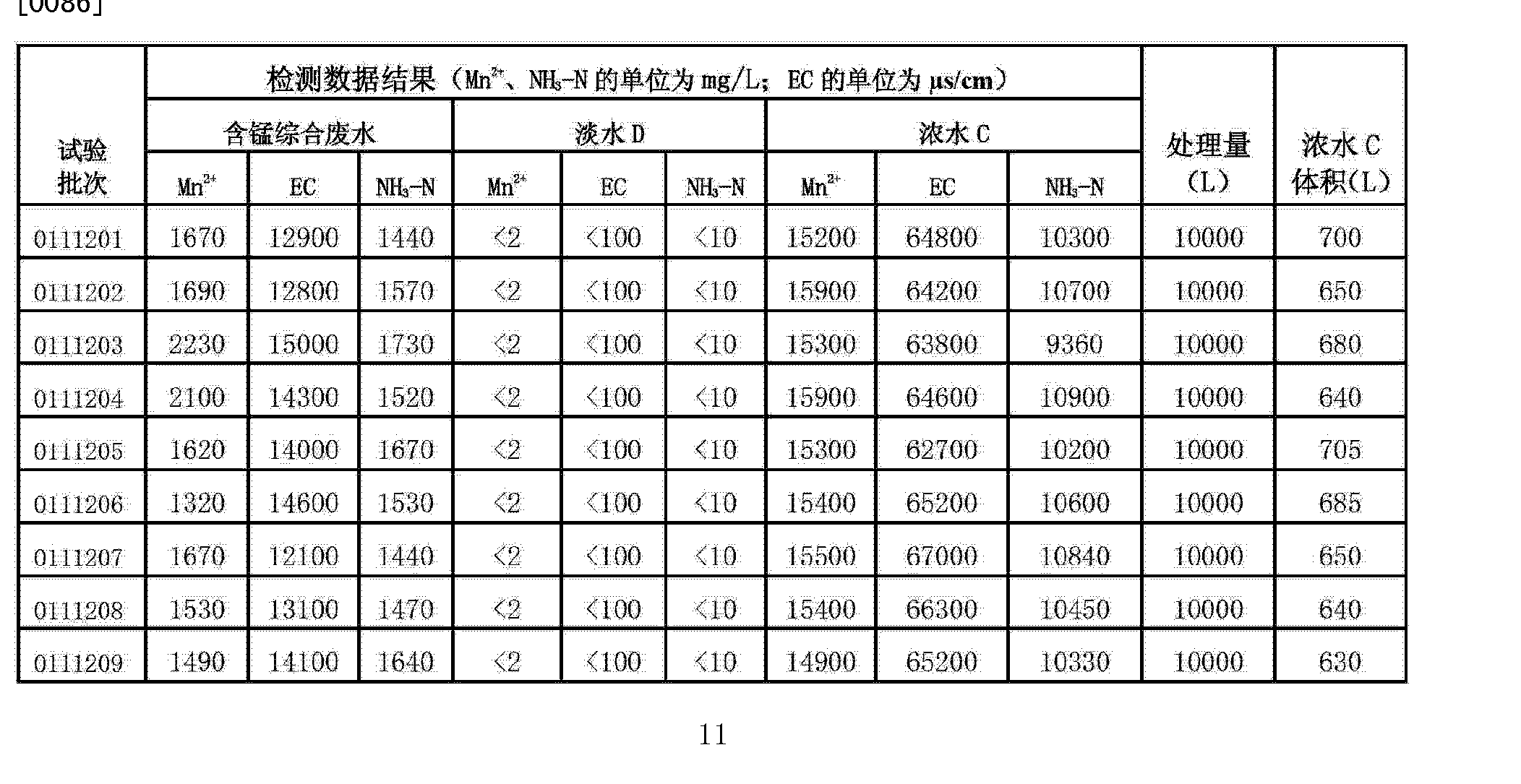 Figure CN102728230AD00111