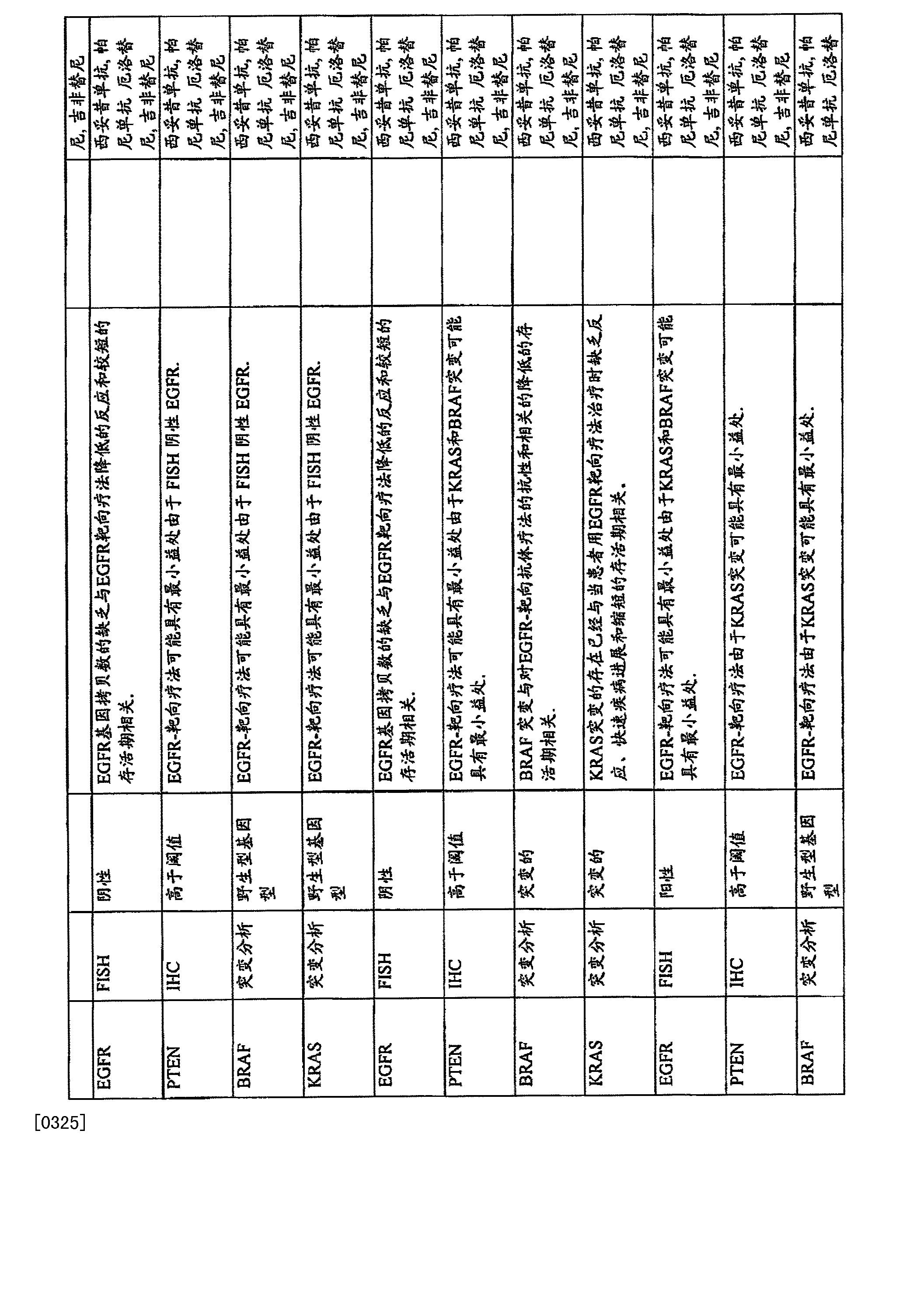 Figure CN104878086AD00721