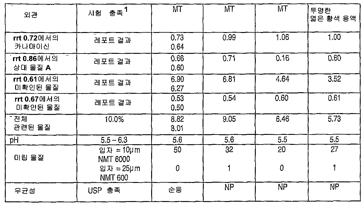Figure 112008023610307-pct00041