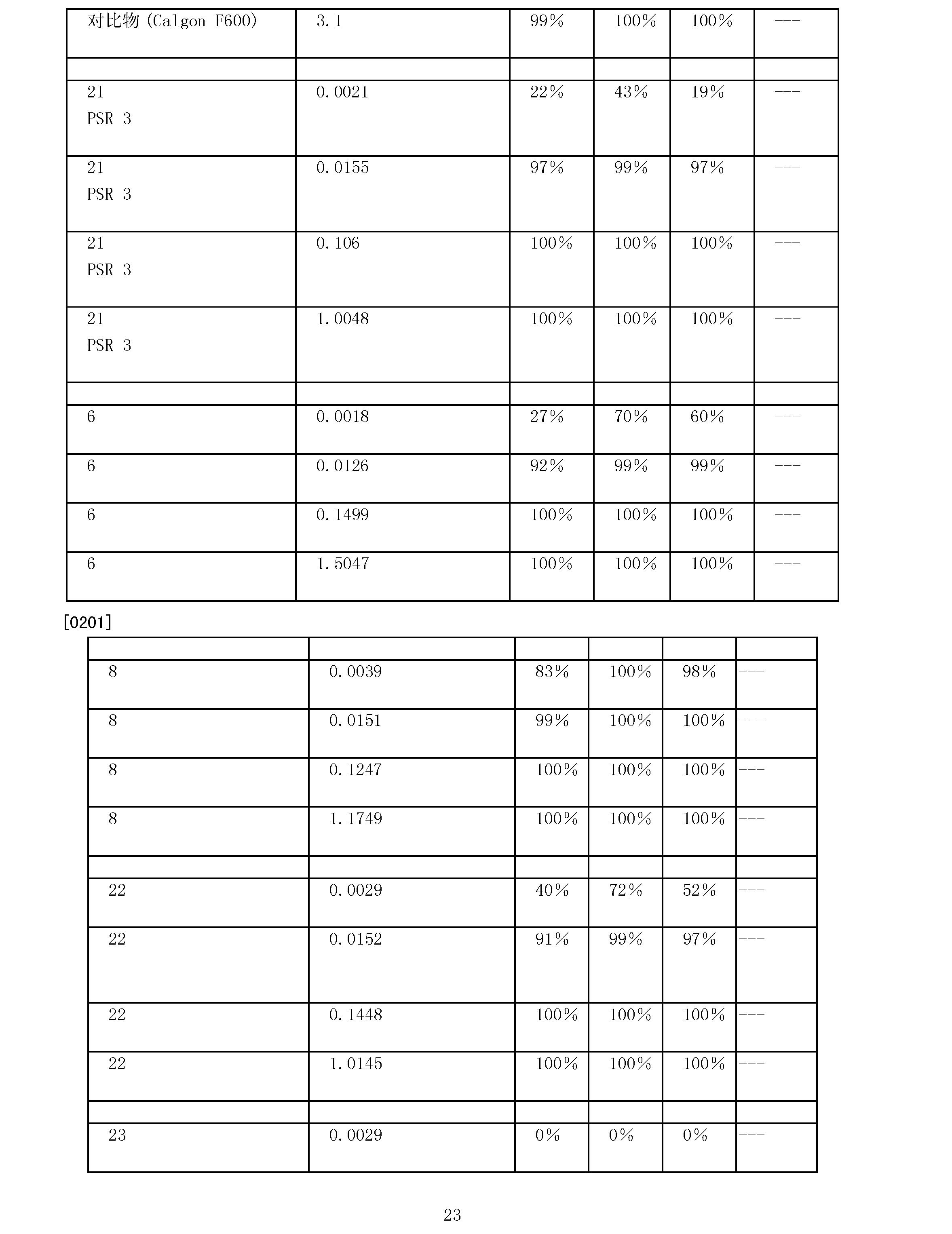 Figure CN101605728BD00231