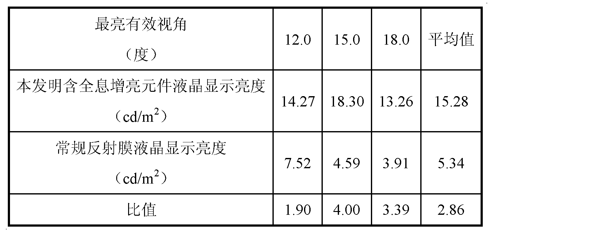 Figure CN102636836BD00072