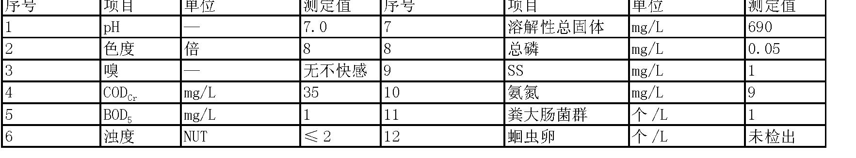 Figure CN103288302BD00091