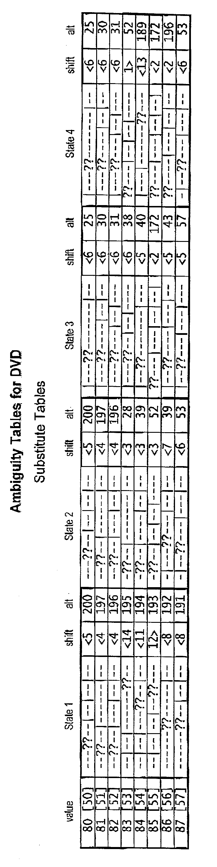 Figure US20020069389A1-20020606-P00011