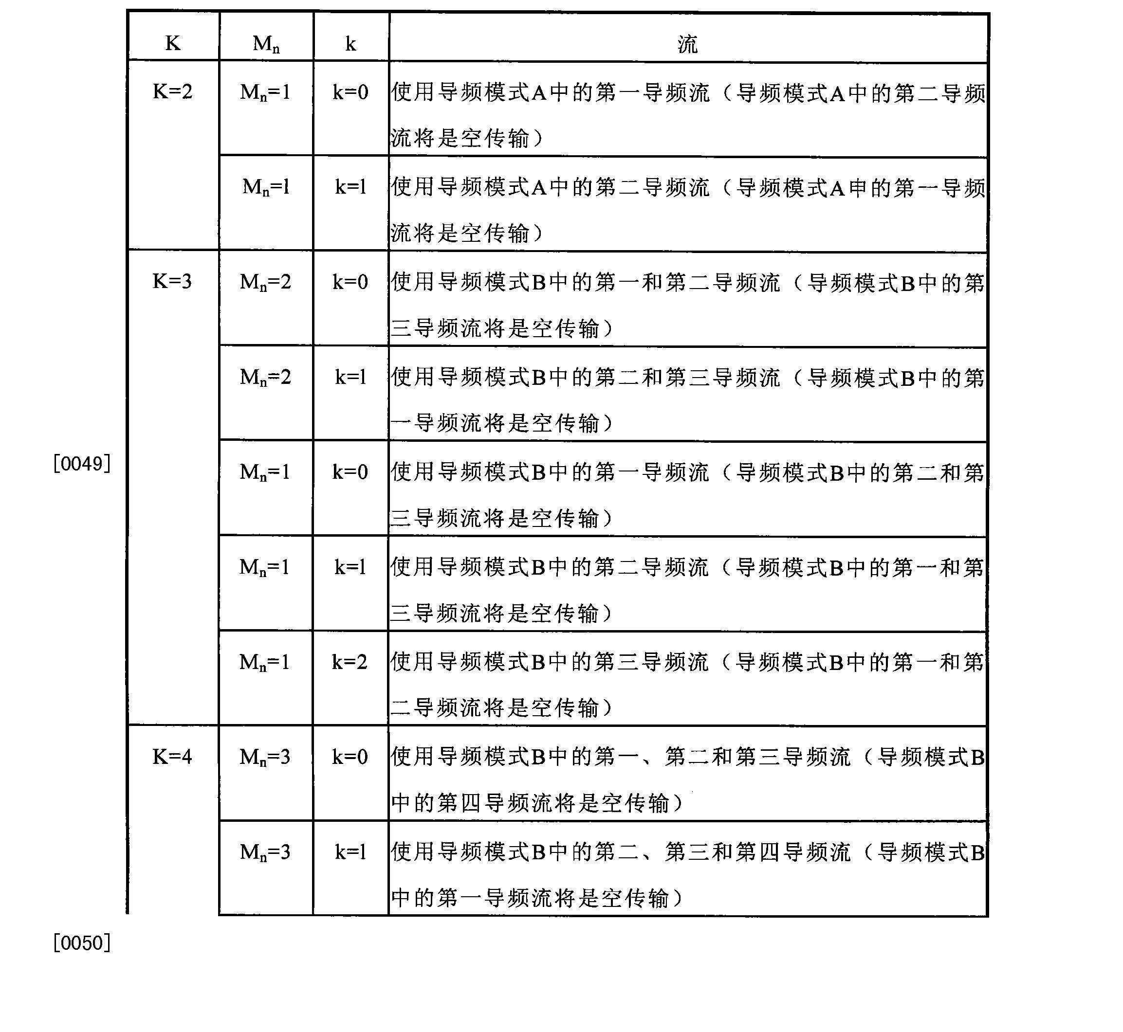 Figure CN102273089AD00111