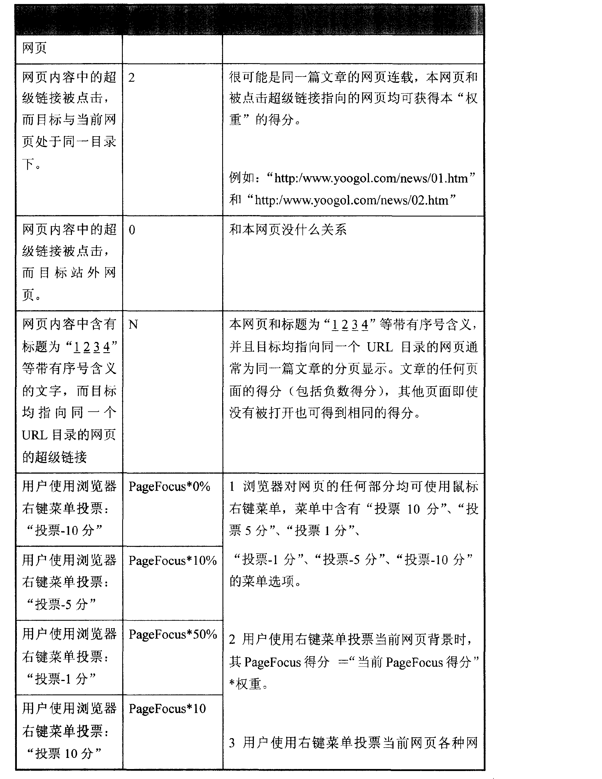 Figure CN101025737BD00451
