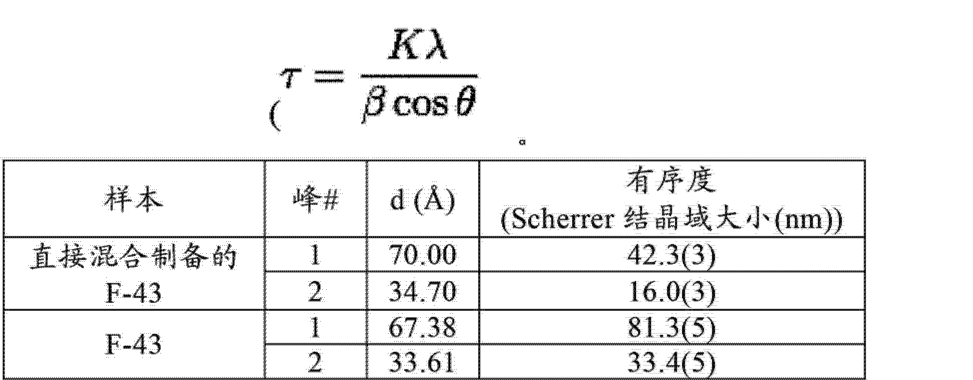 Figure CN102933200AD00371