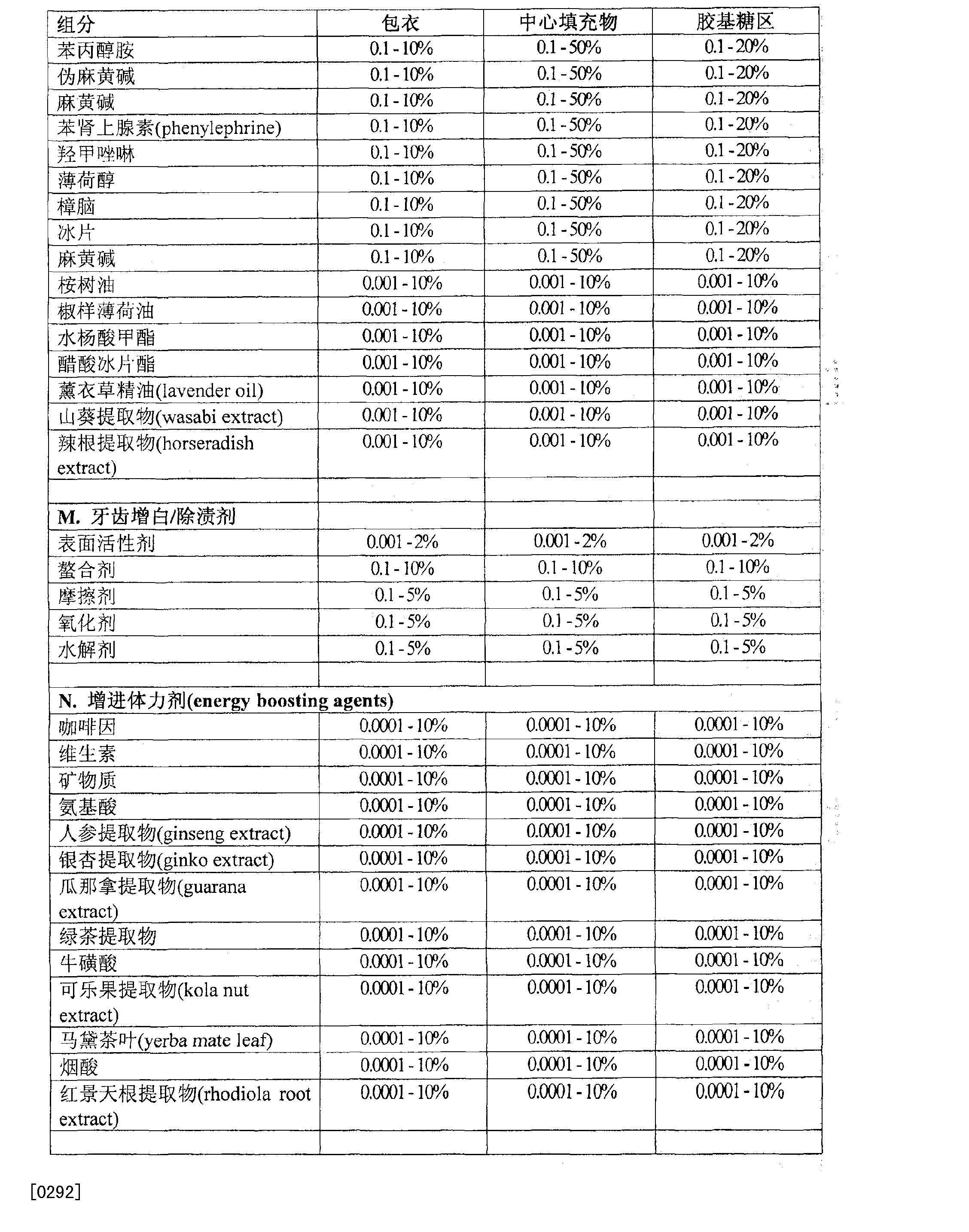 Figure CN101179943BD00561