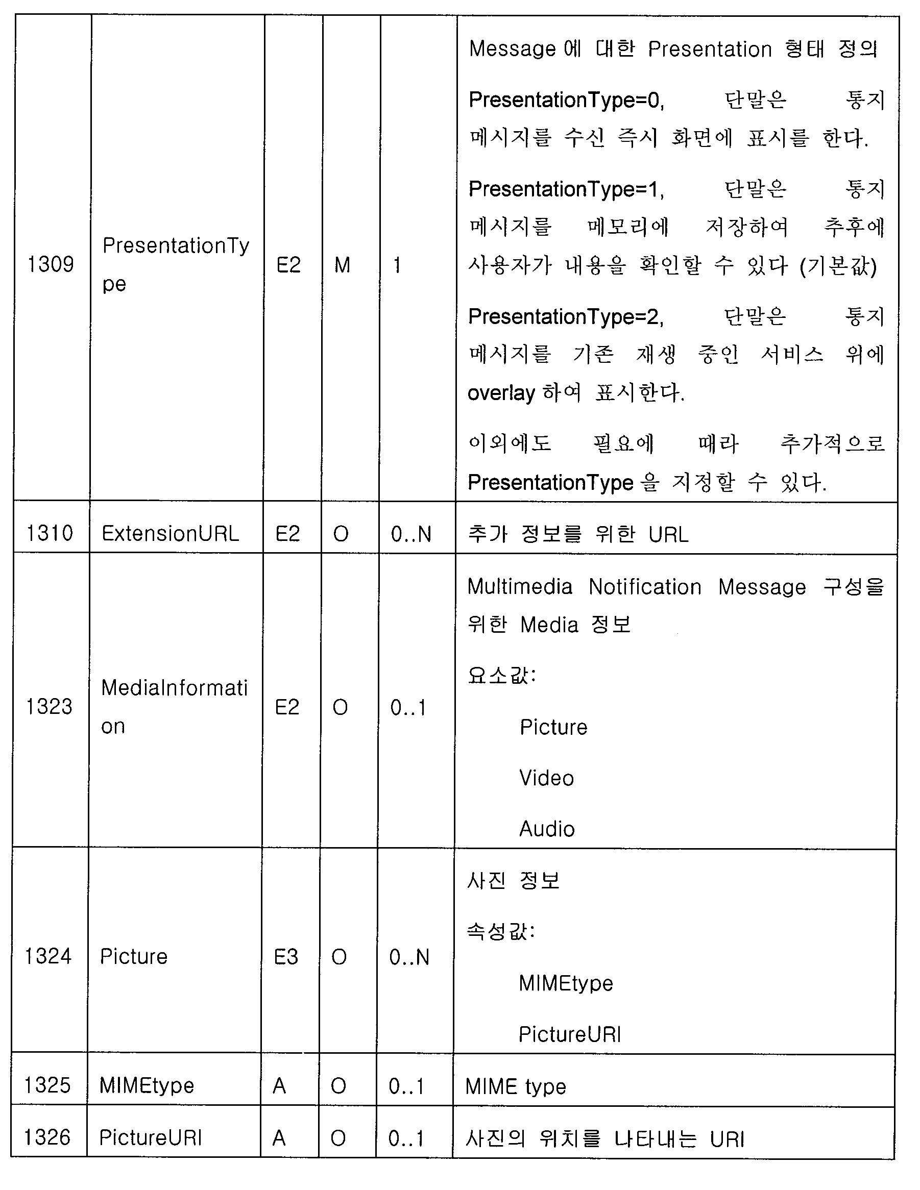 Figure 112006002759856-pat00022