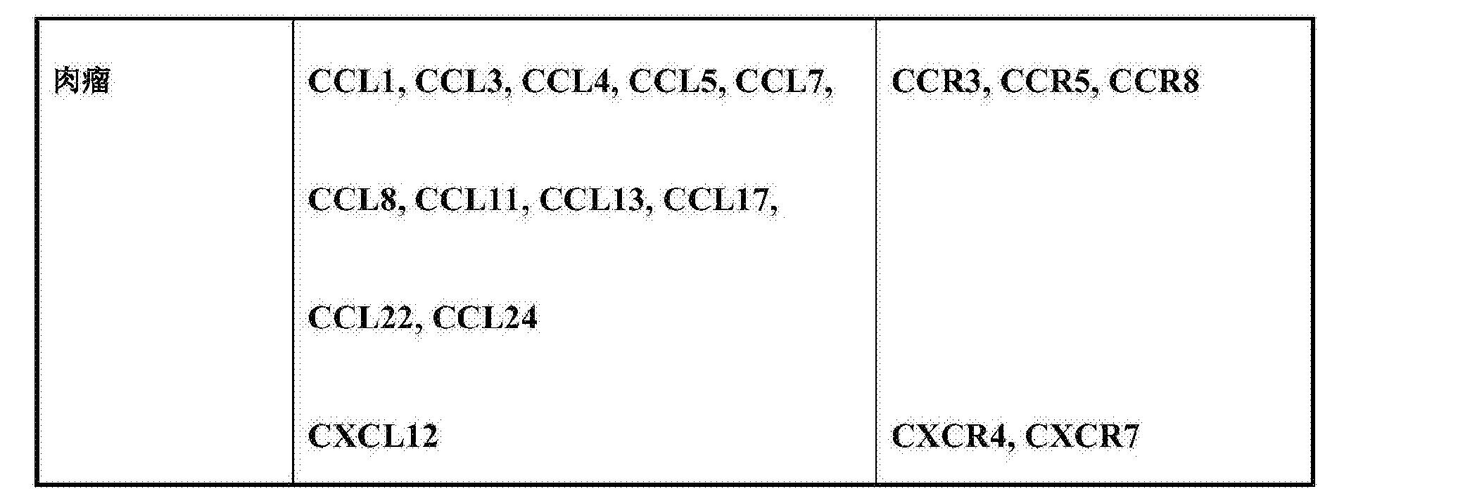 Figure CN106093388AD00431