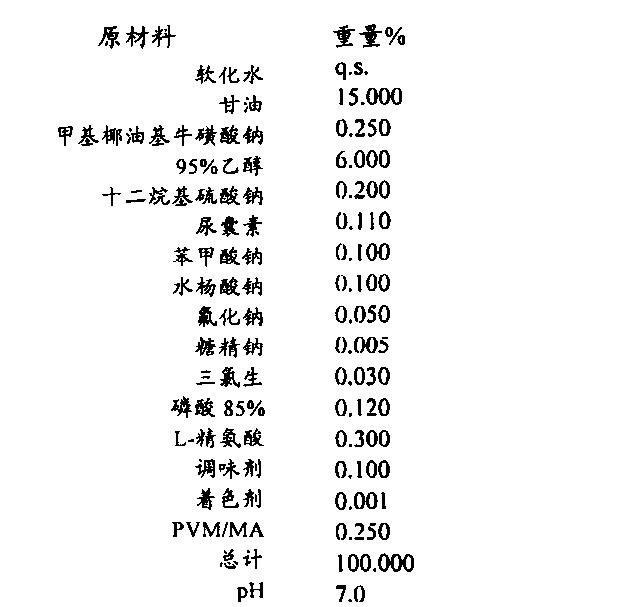 Figure CN105030557AD00262