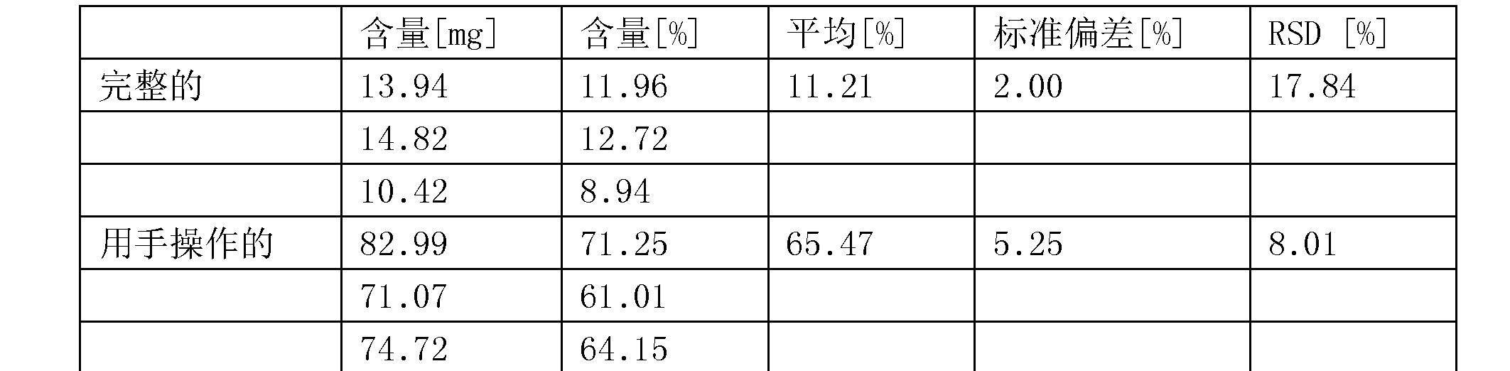 Figure CN104394851BD00551