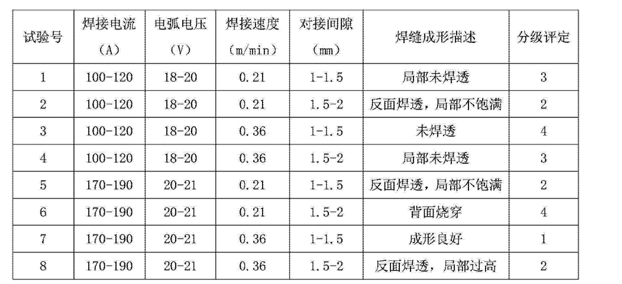 Figure CN103949755AD00061