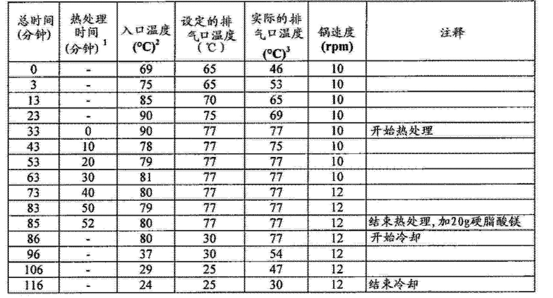 Figure CN102743355BD01543
