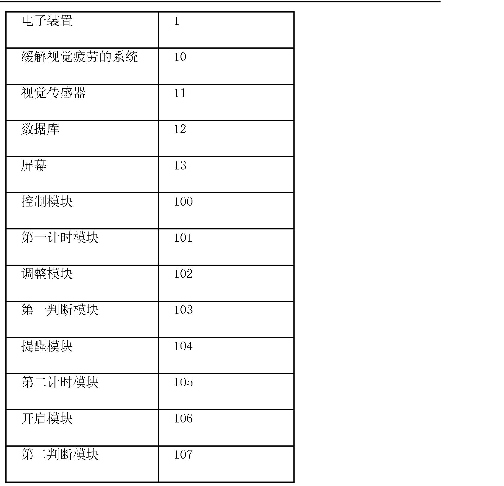 Figure CN103186609AD00041