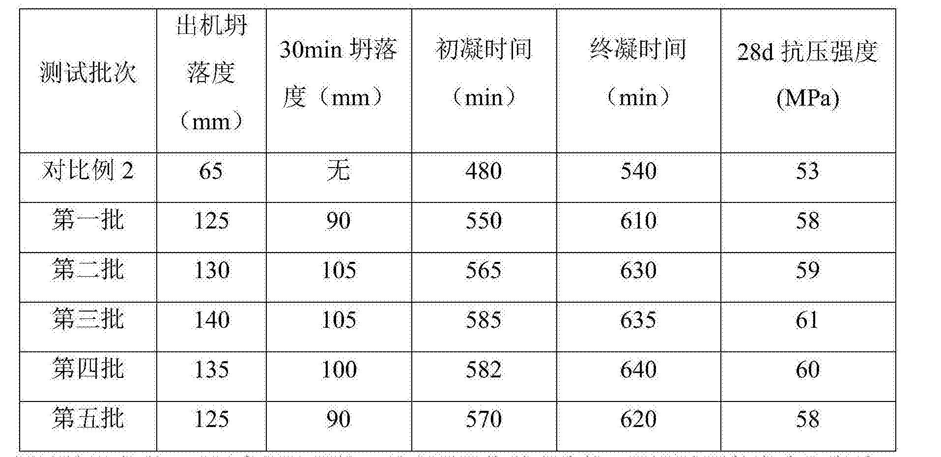 Figure CN105541236BD00061