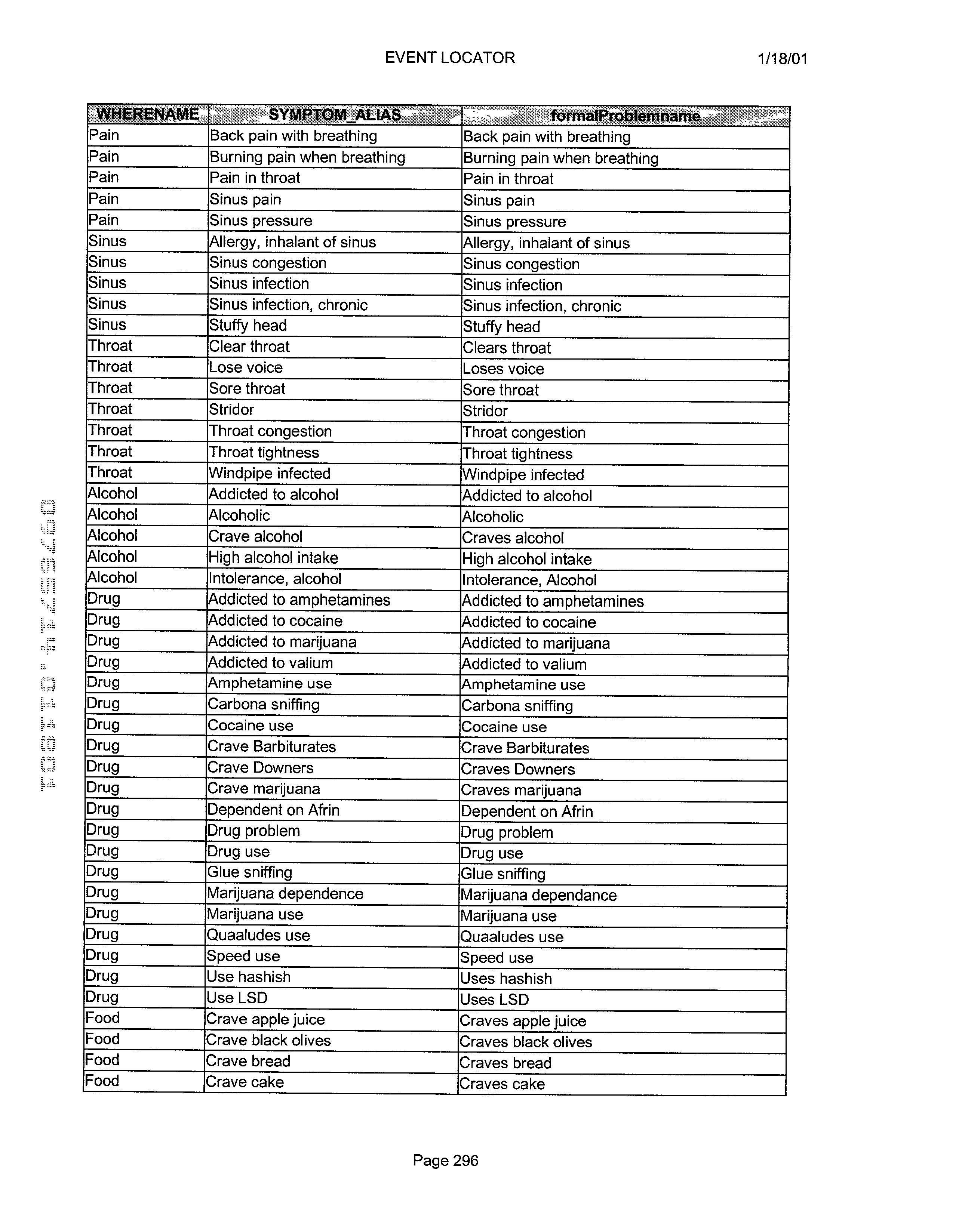 Figure US20030061072A1-20030327-P00297