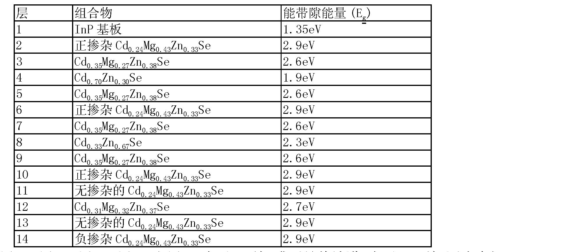 Figure CN101467271BD00081