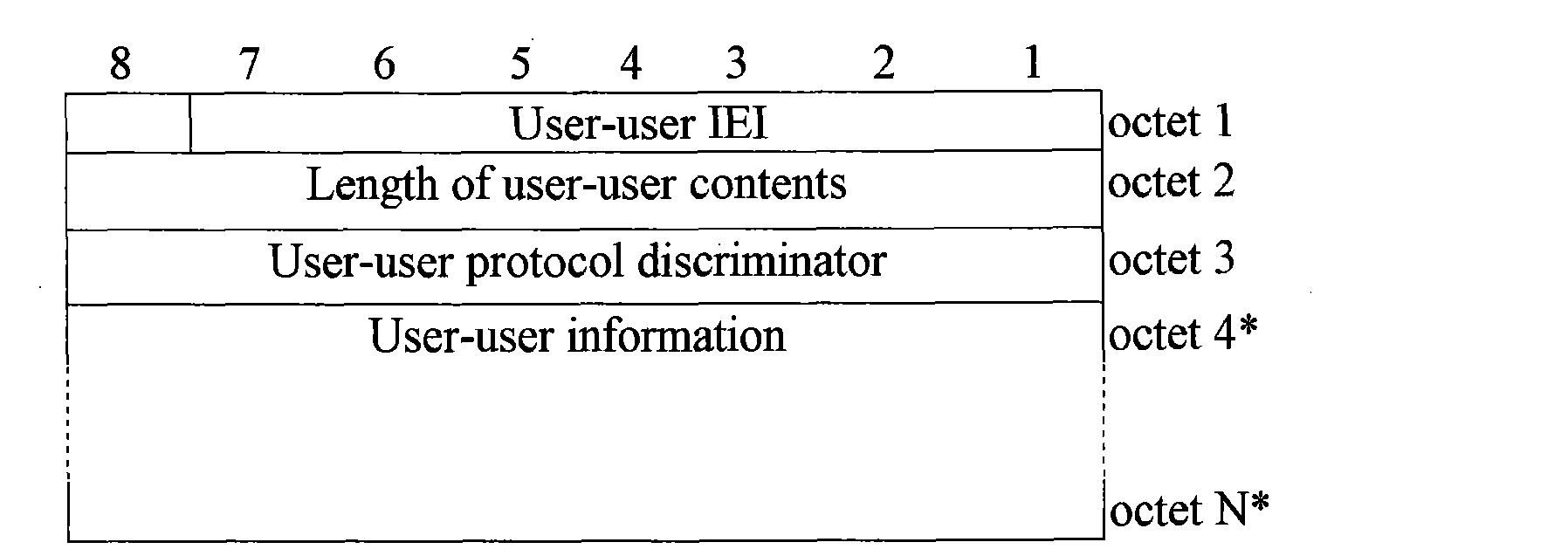 Figure CN101404684BD00081