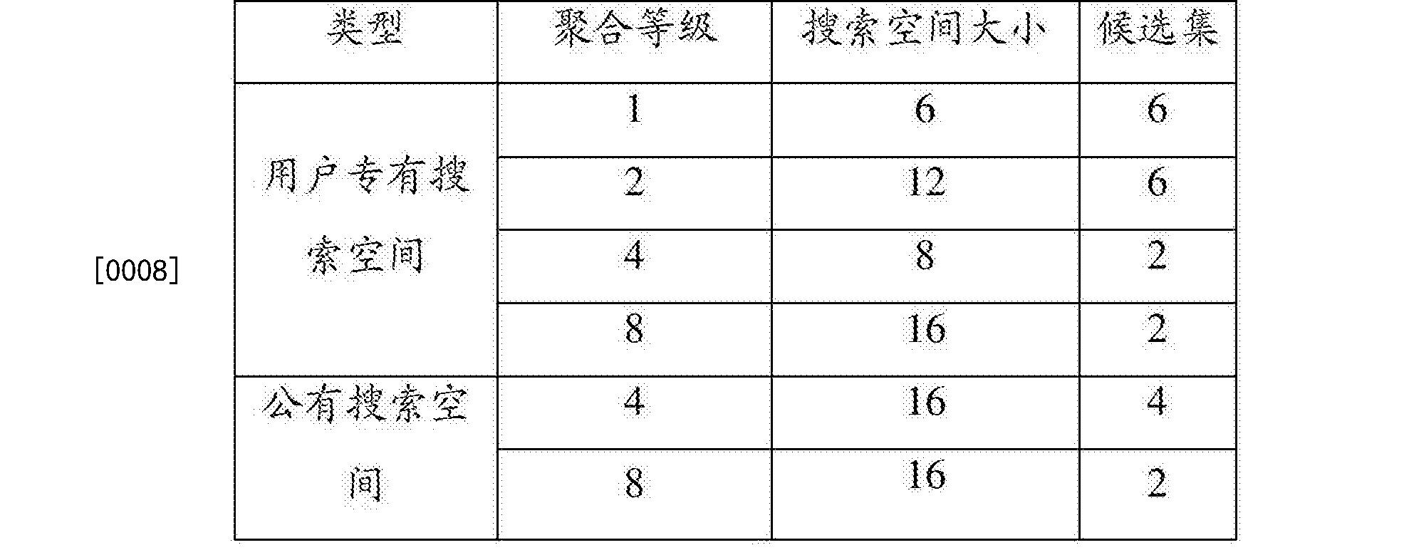 Figure CN103716274BD00111