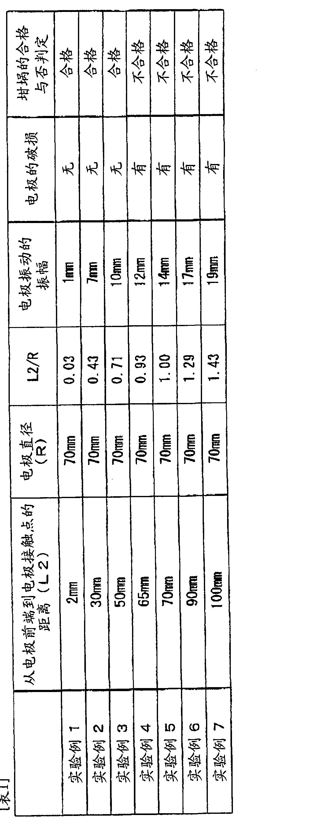 Figure CN101686584BD00121