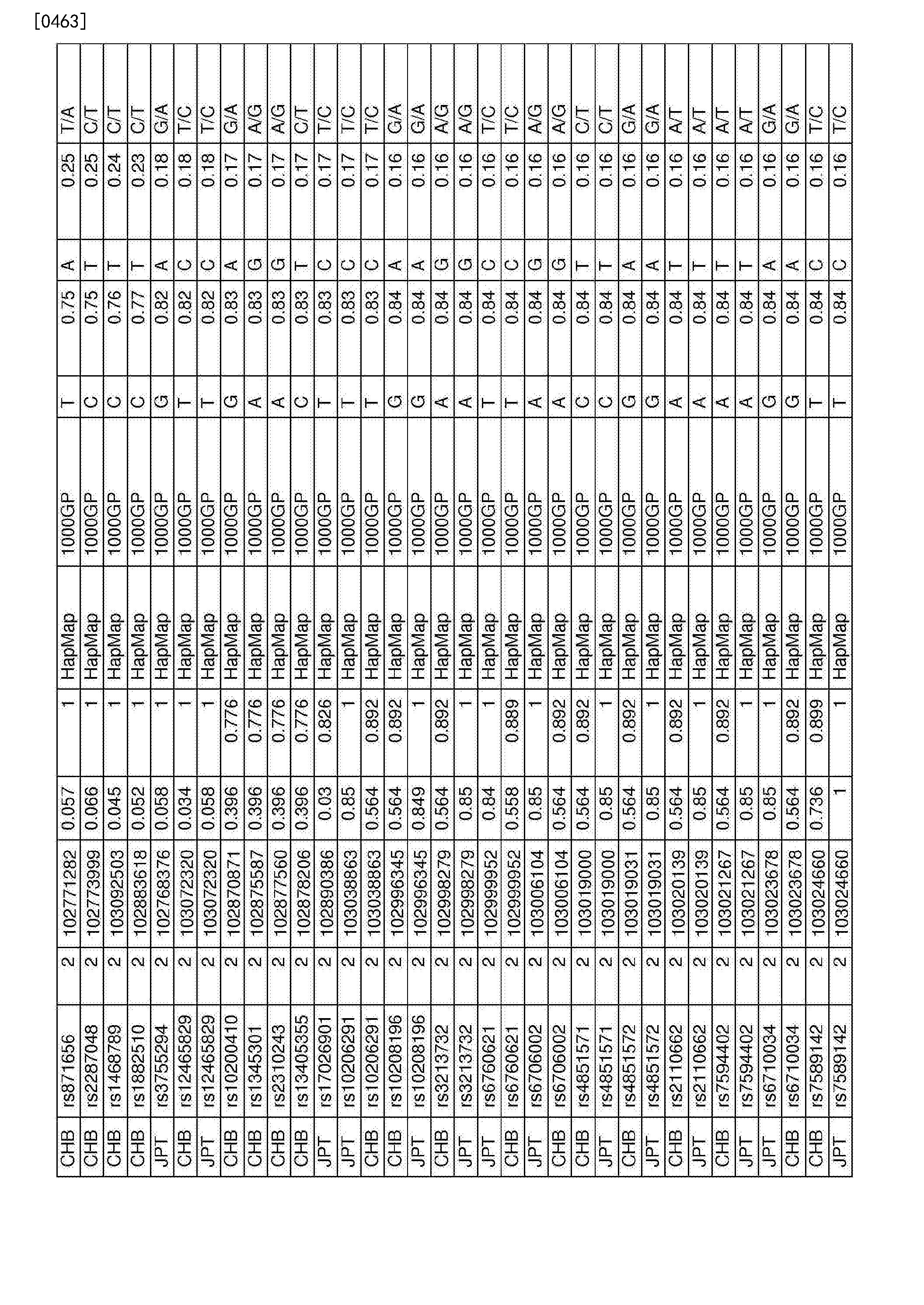Figure CN107109494AD01341