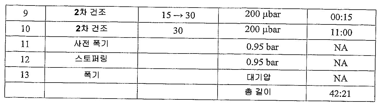 Figure 112008023610307-pct00012