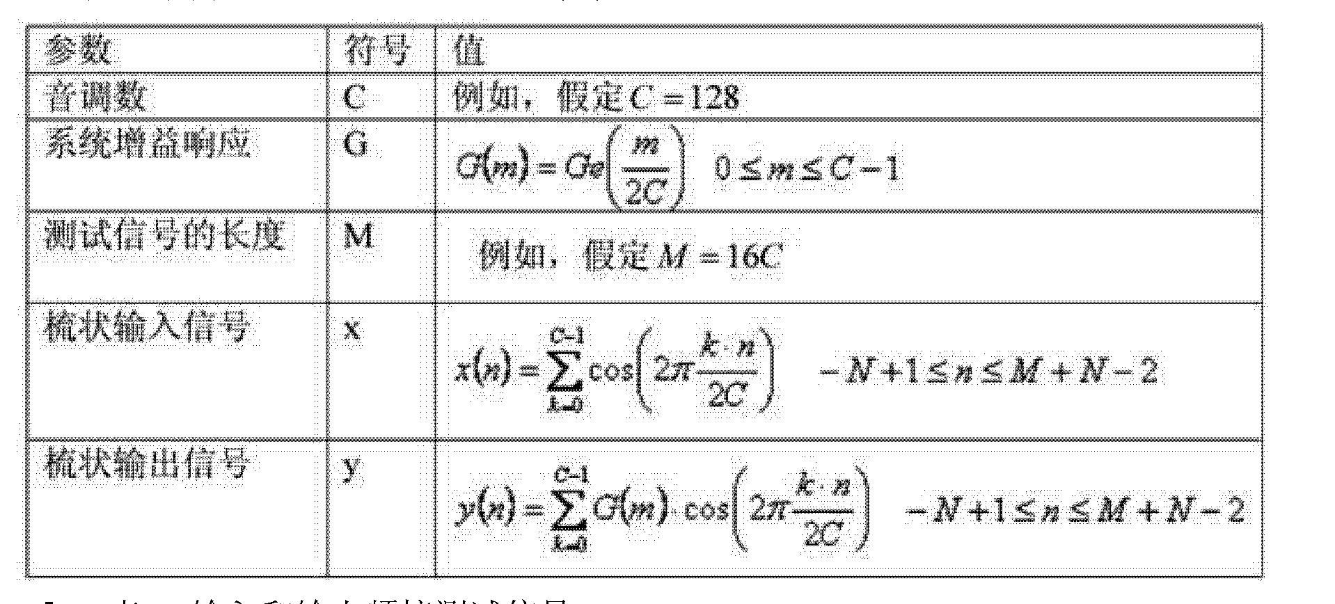 Figure CN102301606AD00102