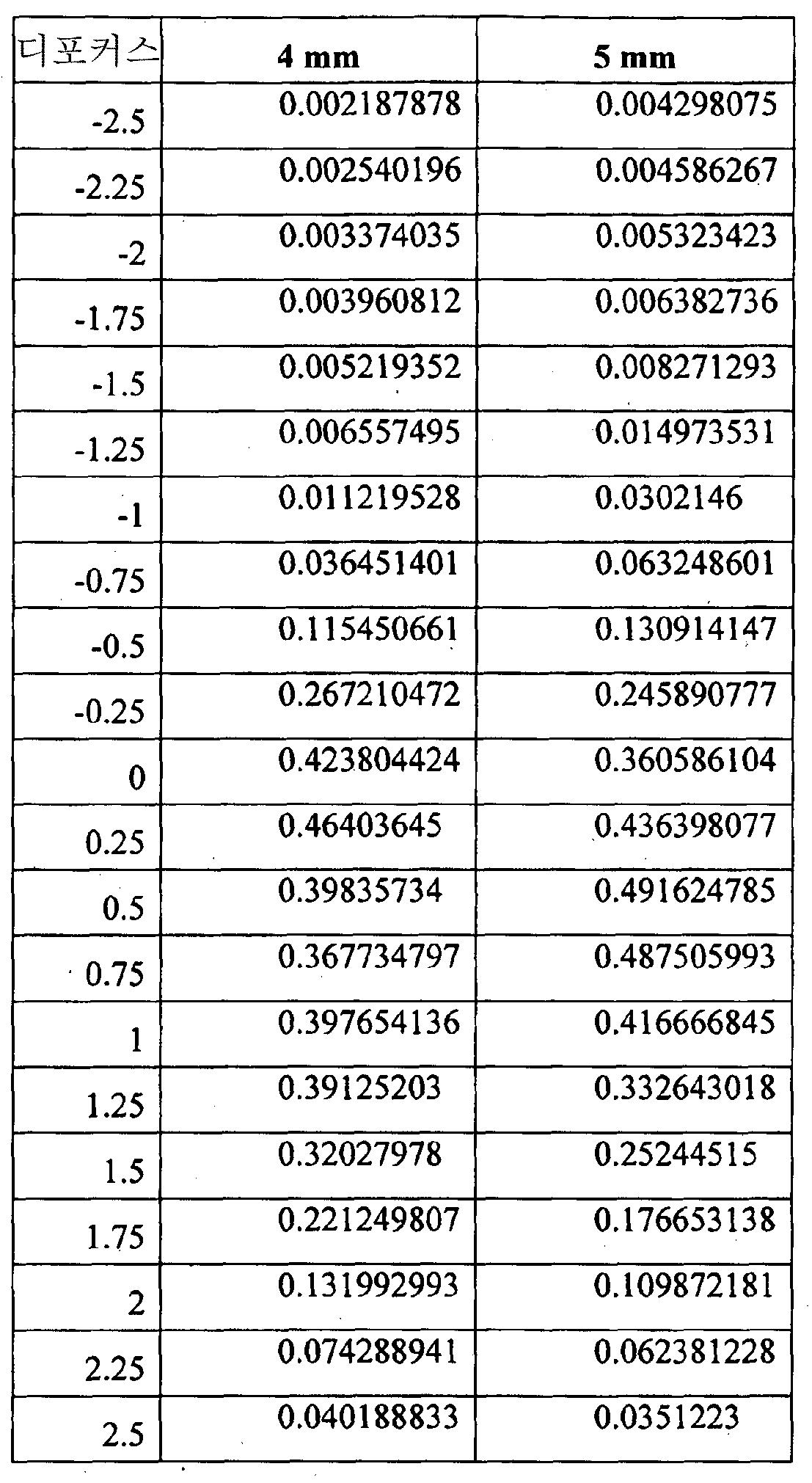 Figure 112014105016158-pct00023