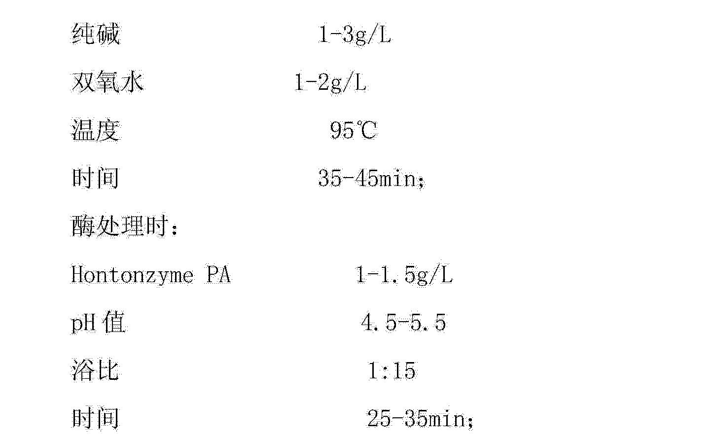 Figure CN103046200BC00021
