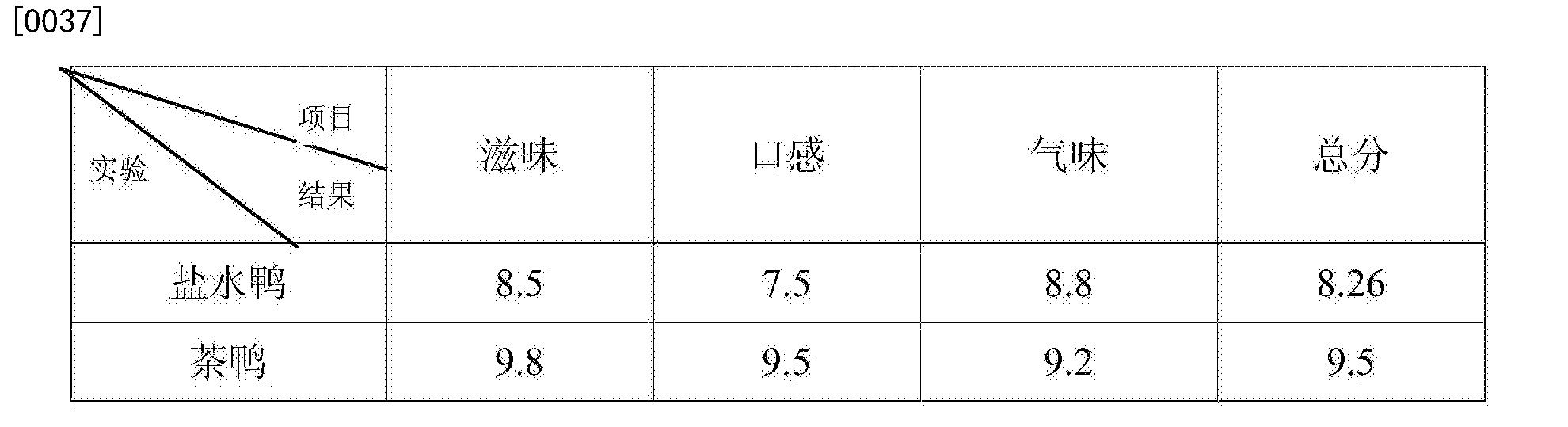 Figure CN104223158BD00062