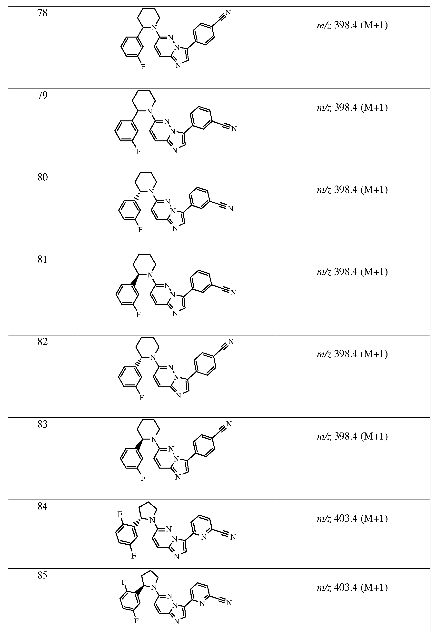 Figure 112010081398093-pct00075