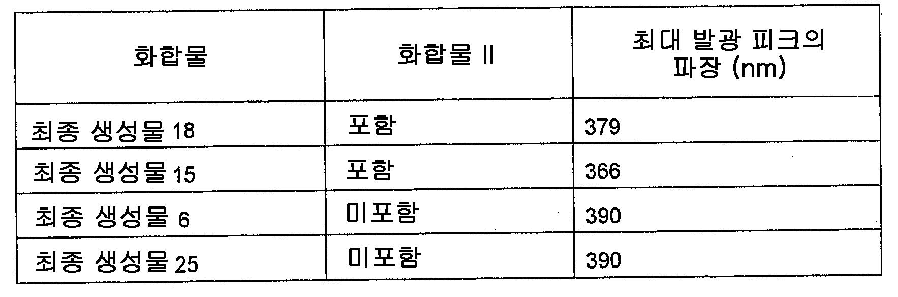 Figure 112010002231902-pat00152