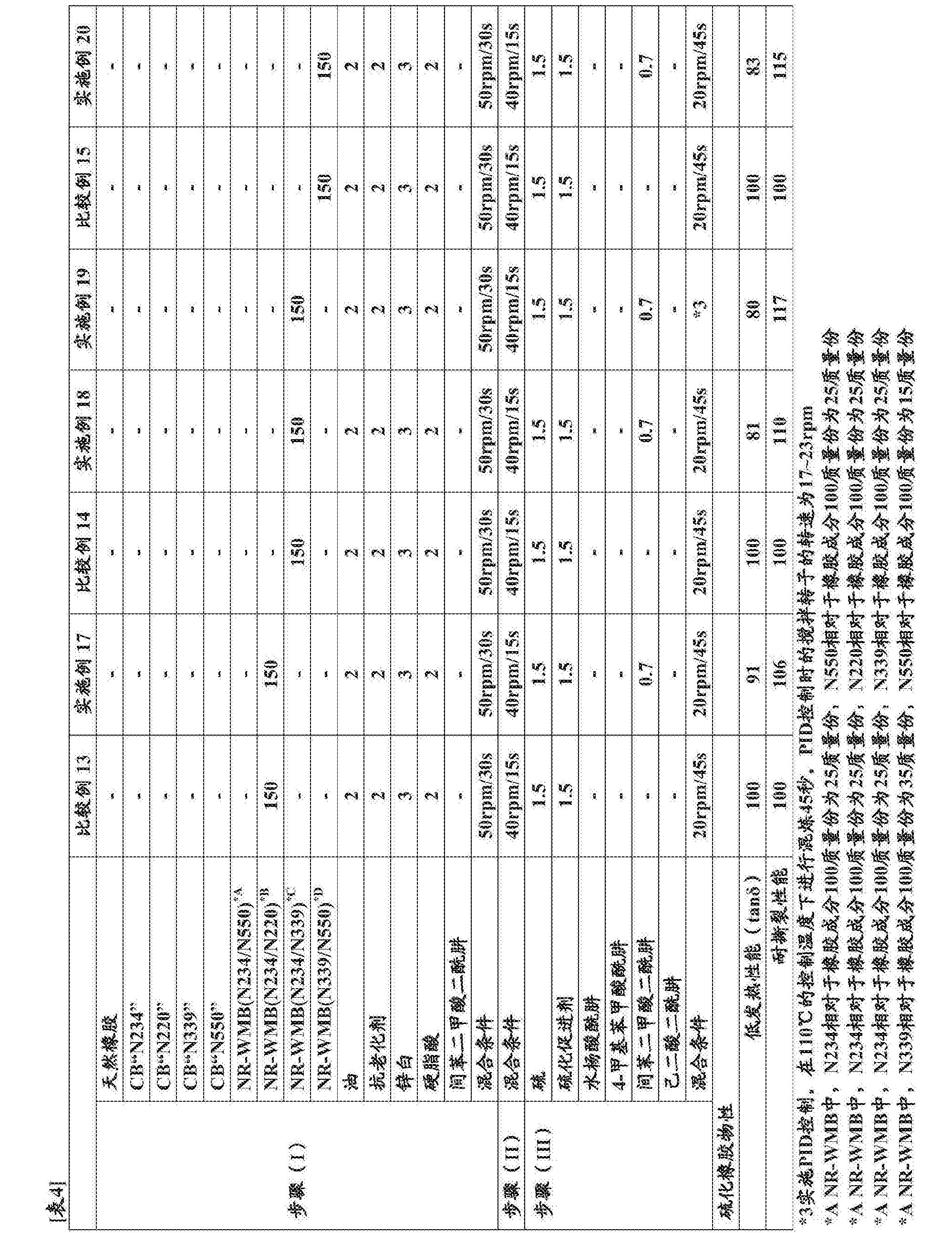 Figure CN105705556BD00151