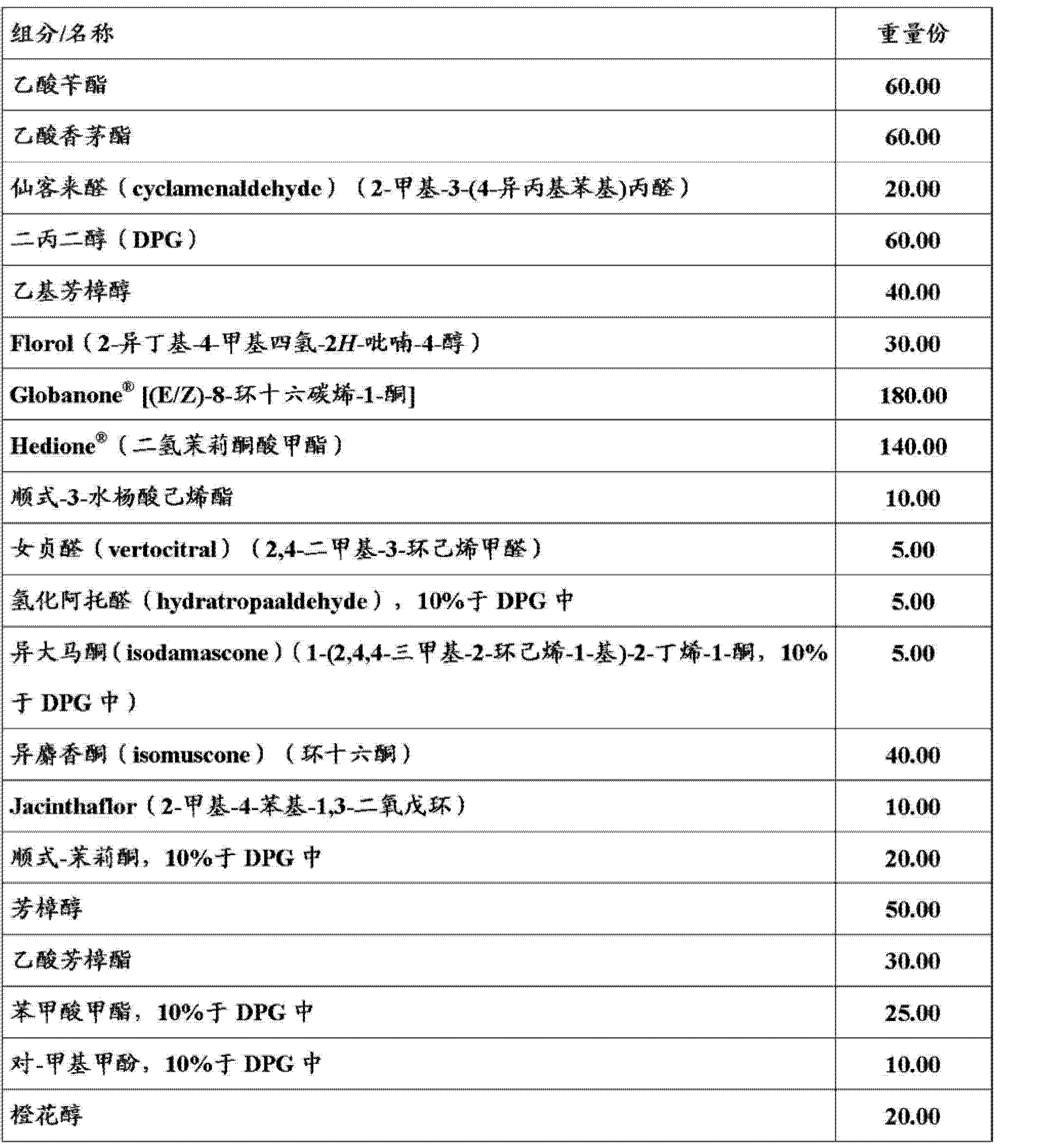 Figure CN103025310AD01242