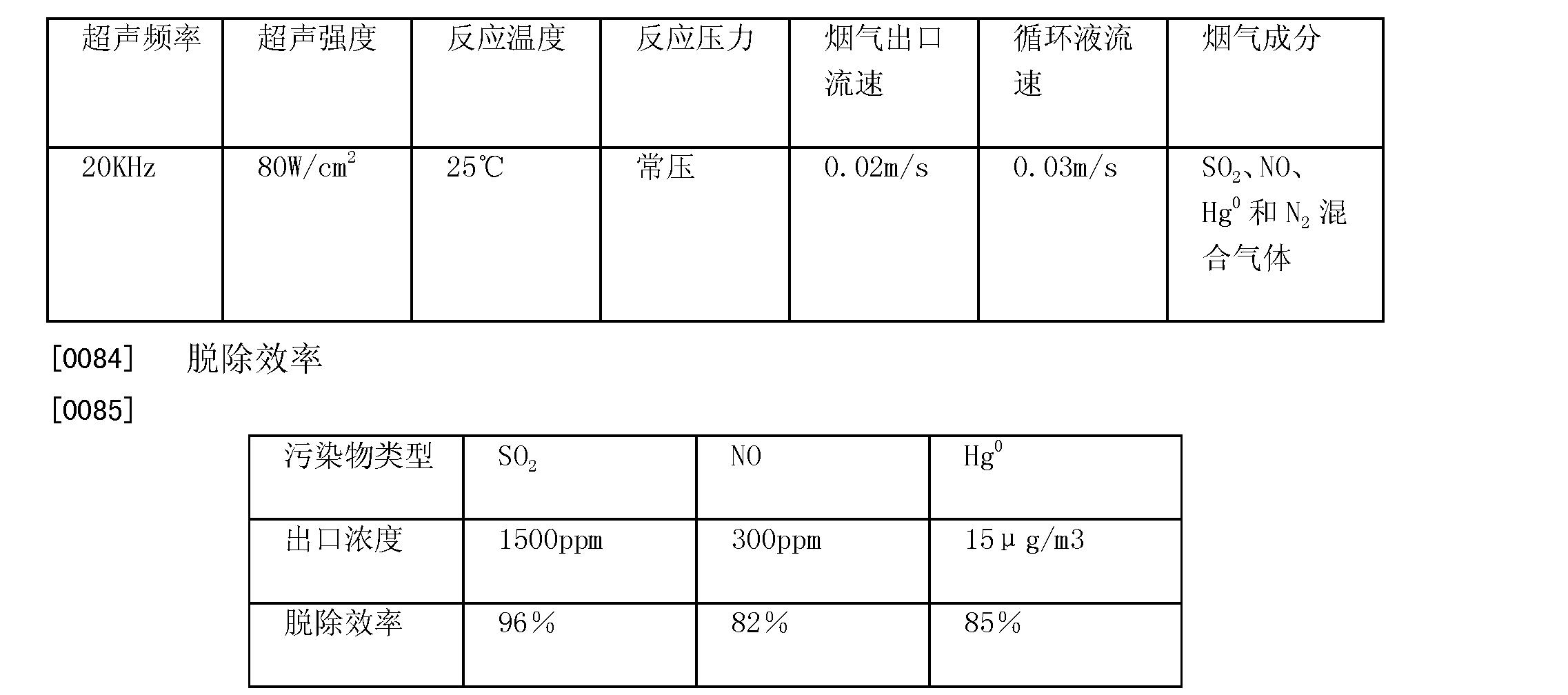 Figure CN101337153BD00101
