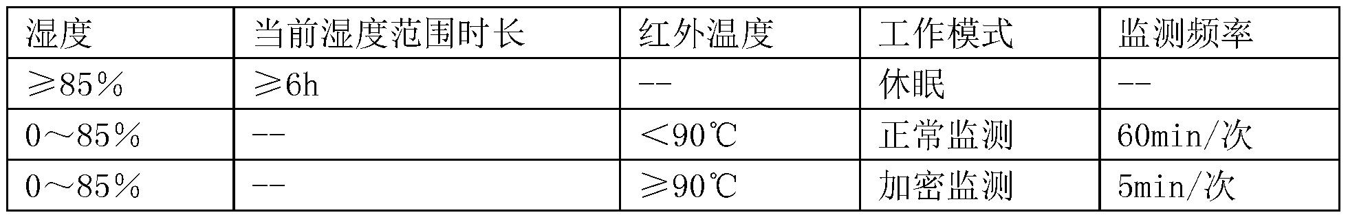 Figure CN105698848BD00052