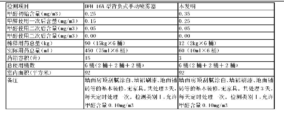 Figure CN104663633AD00621