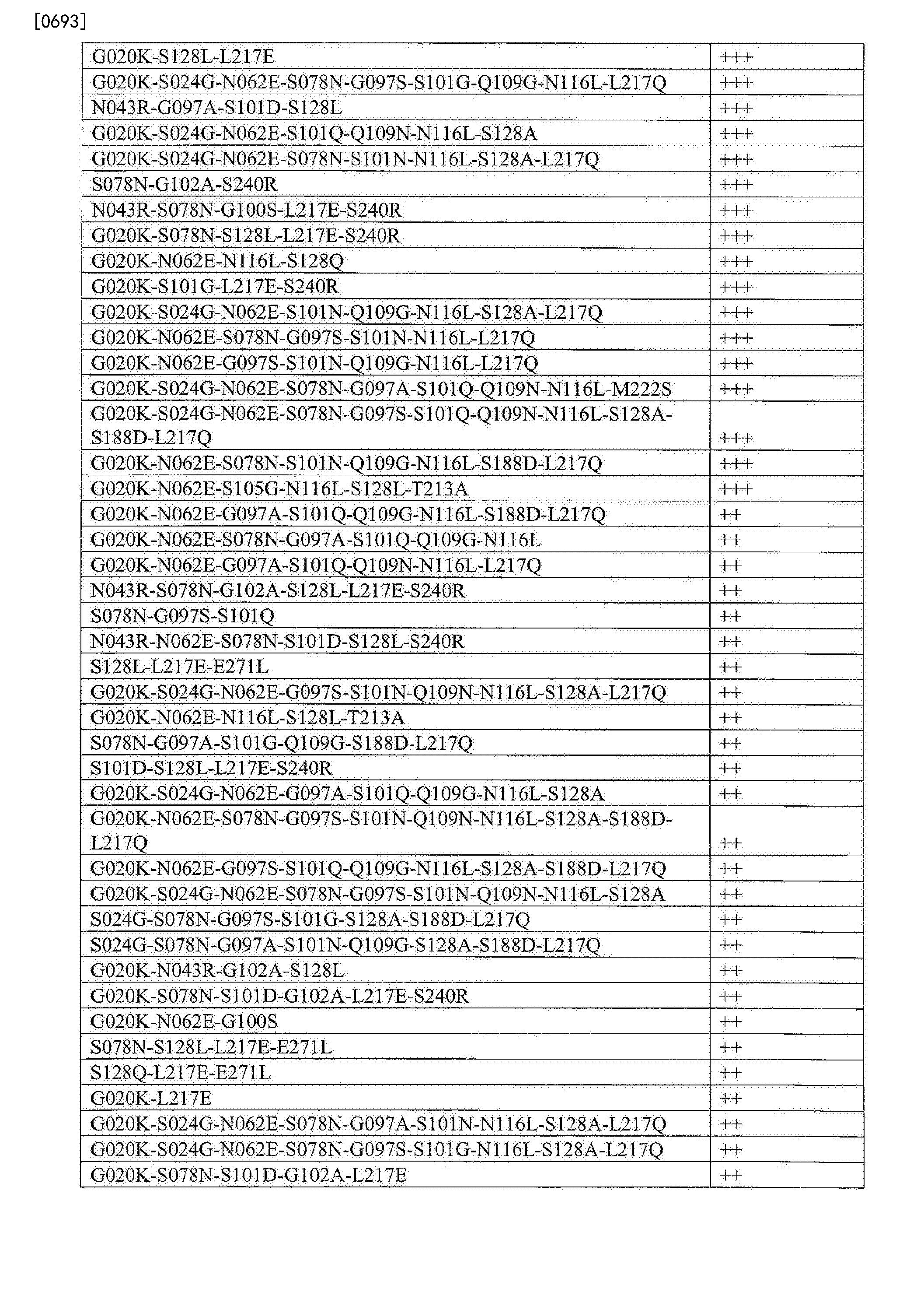 Figure CN103764823BD02941