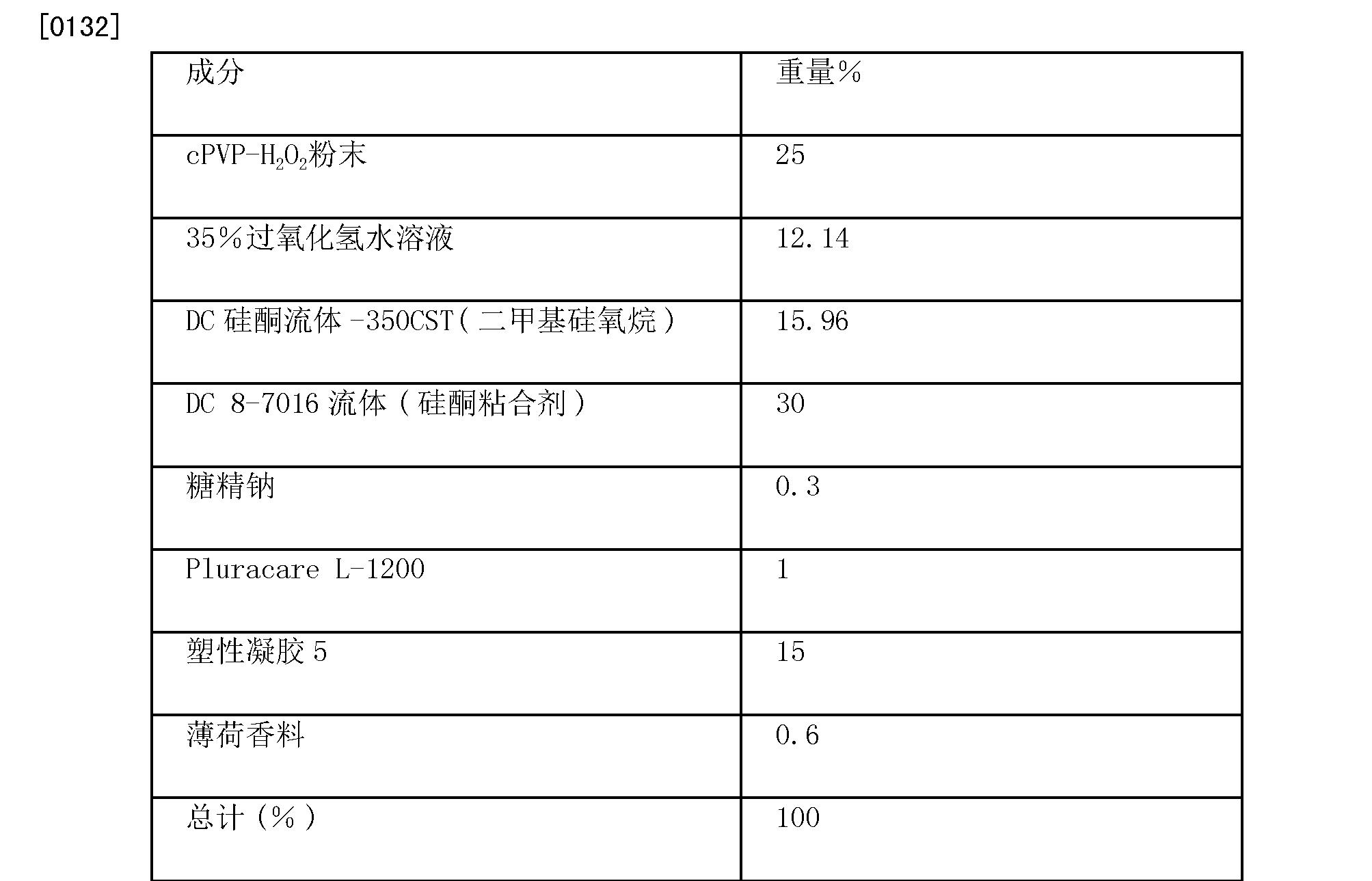 Figure CN102379826BD00192