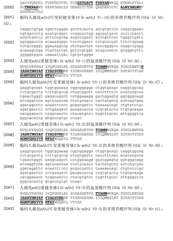 Figure CN107827985AD00511