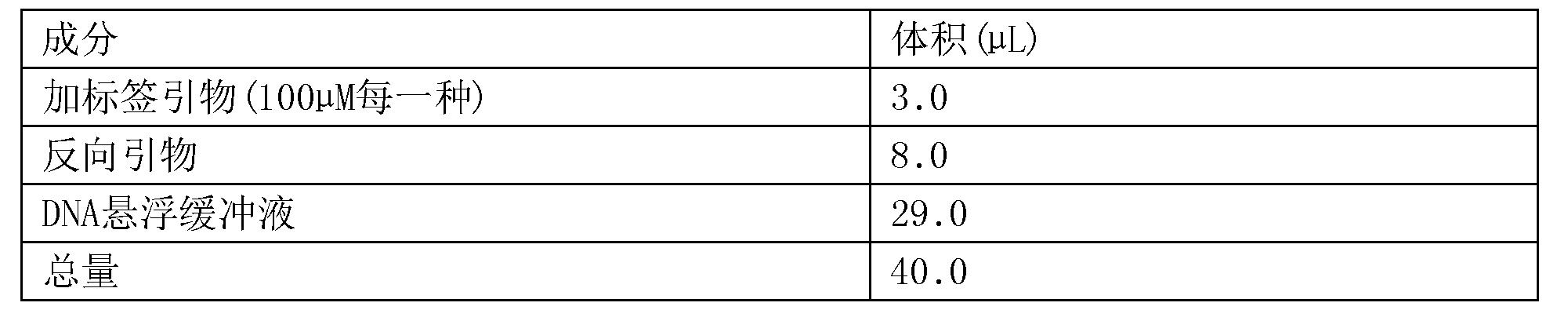 Figure CN108342453AD00402