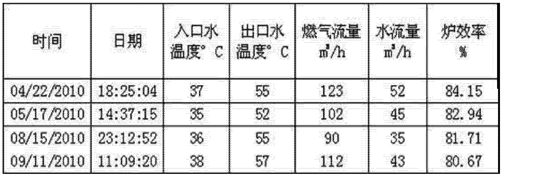 Figure CN102338471AD00041
