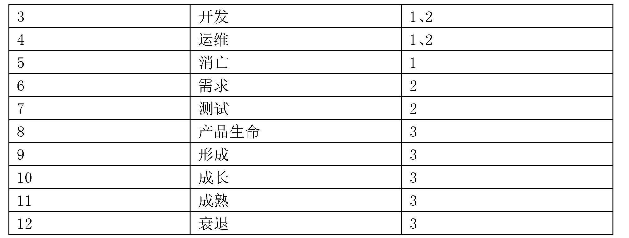 Figure CN103164536BD00071