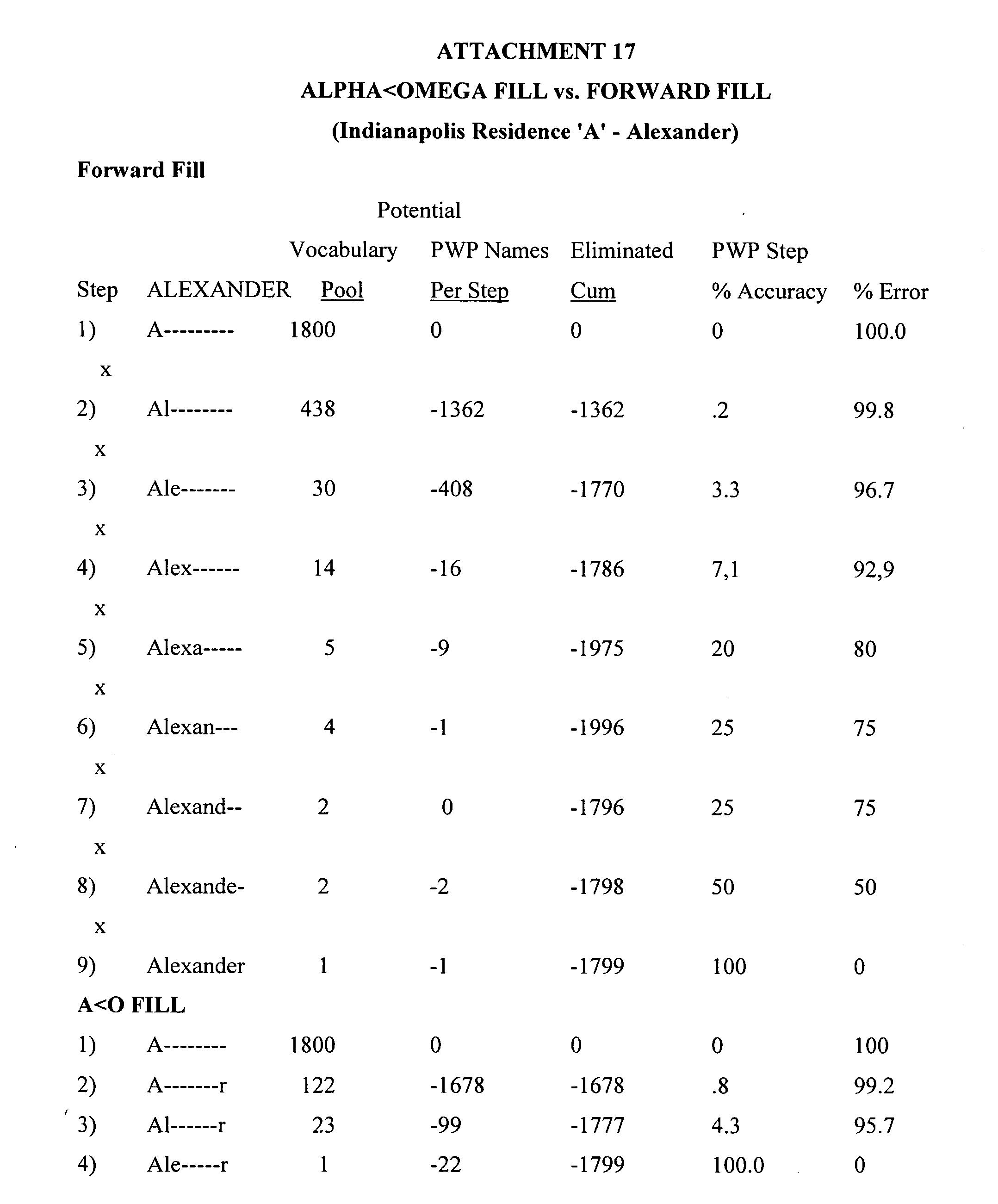 Figure US20060053101A1-20060309-P00020