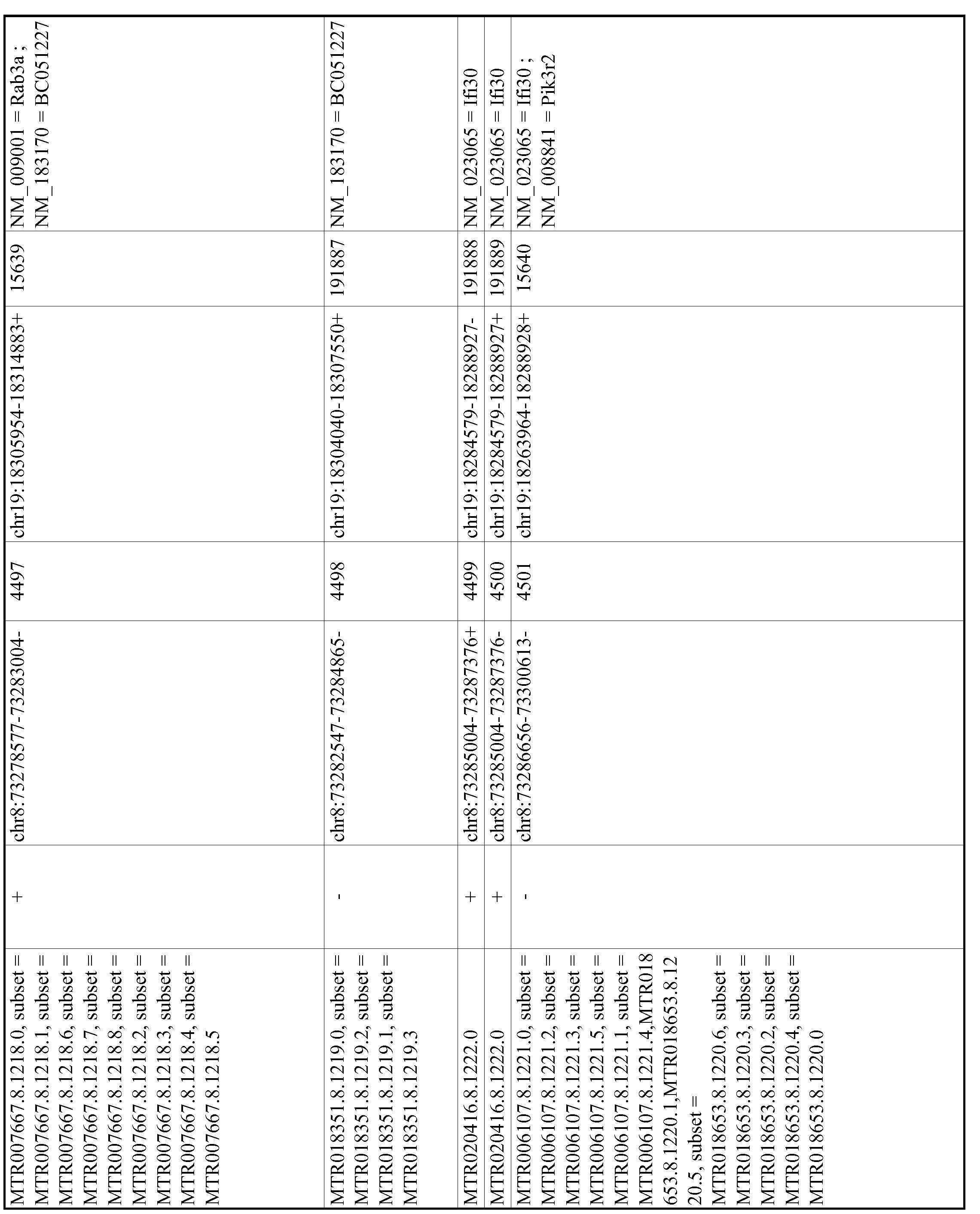 Figure imgf000836_0001