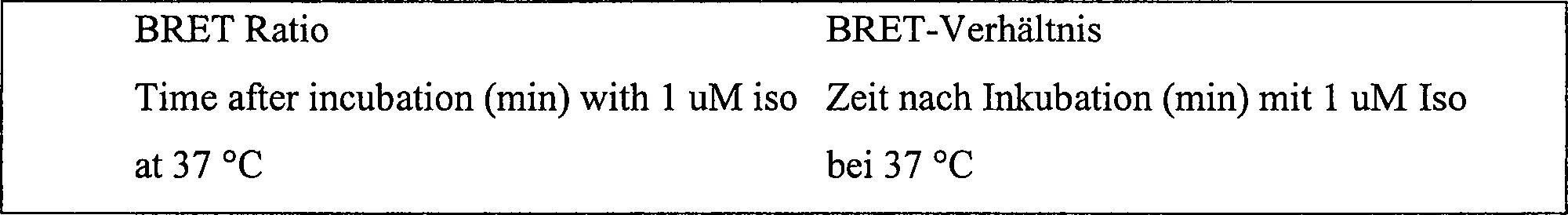 Großzügig Distributive Eigenschaft Einer Tabelle 6Klasse Ideen ...